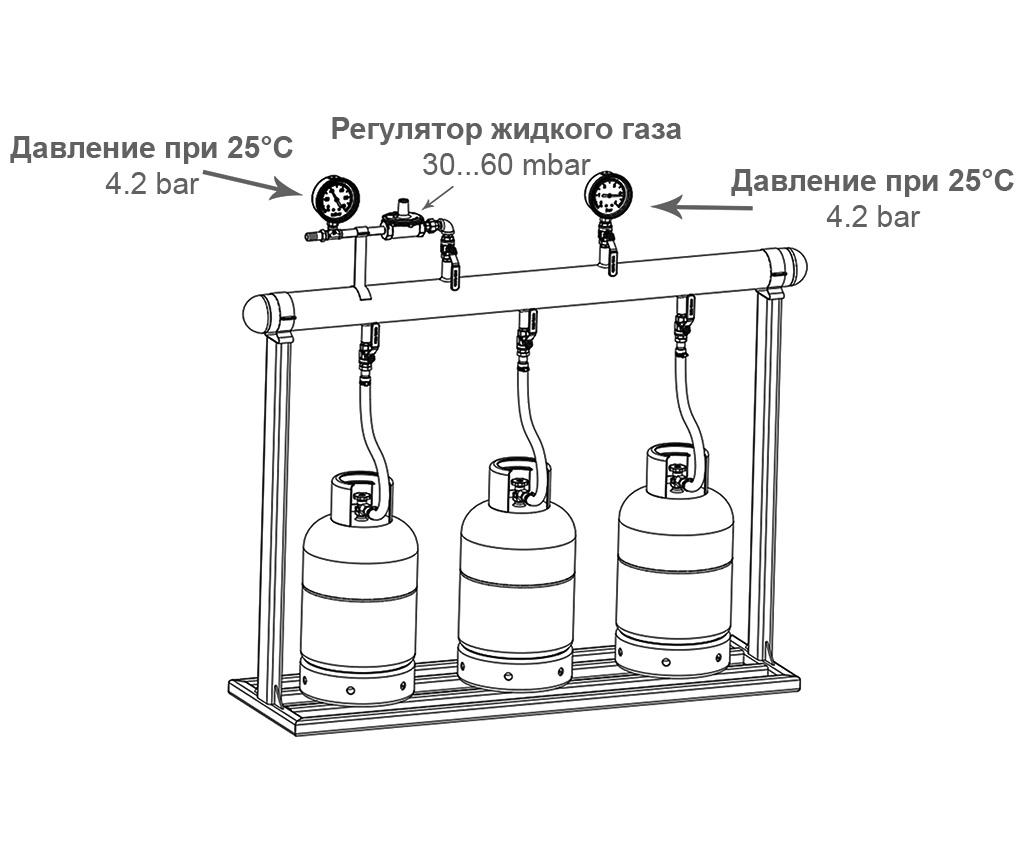 Запуск устройство с использованием сжиженного газа (LPG )